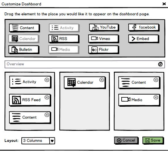Customize Dashboard - Mockup